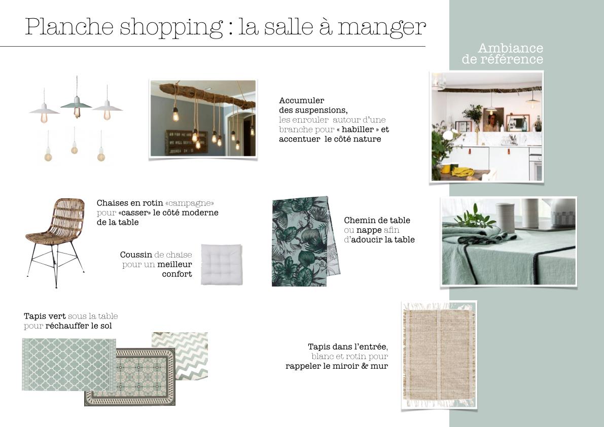 Planche Shopping Salle A Manger Boheme Decoration Architecture D